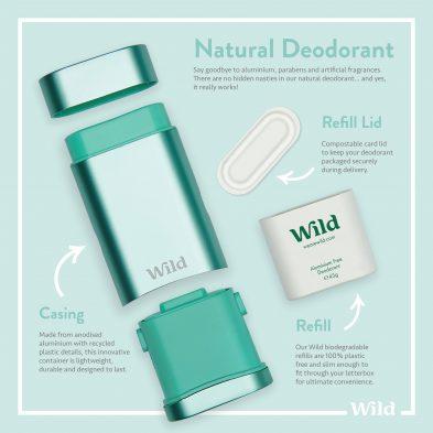 Deodorant without aluminium